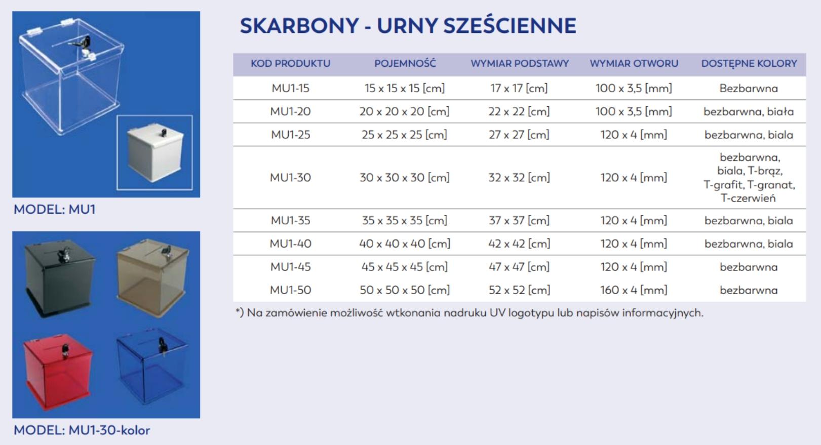 MU1 - tabela